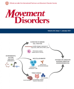 January 2021 cover of the journal Movement Disorders